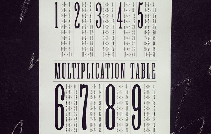 multiplication_table