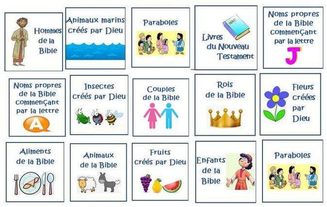 Un jeu pour remuer les méninges et travailler ses connaissances bibliques !