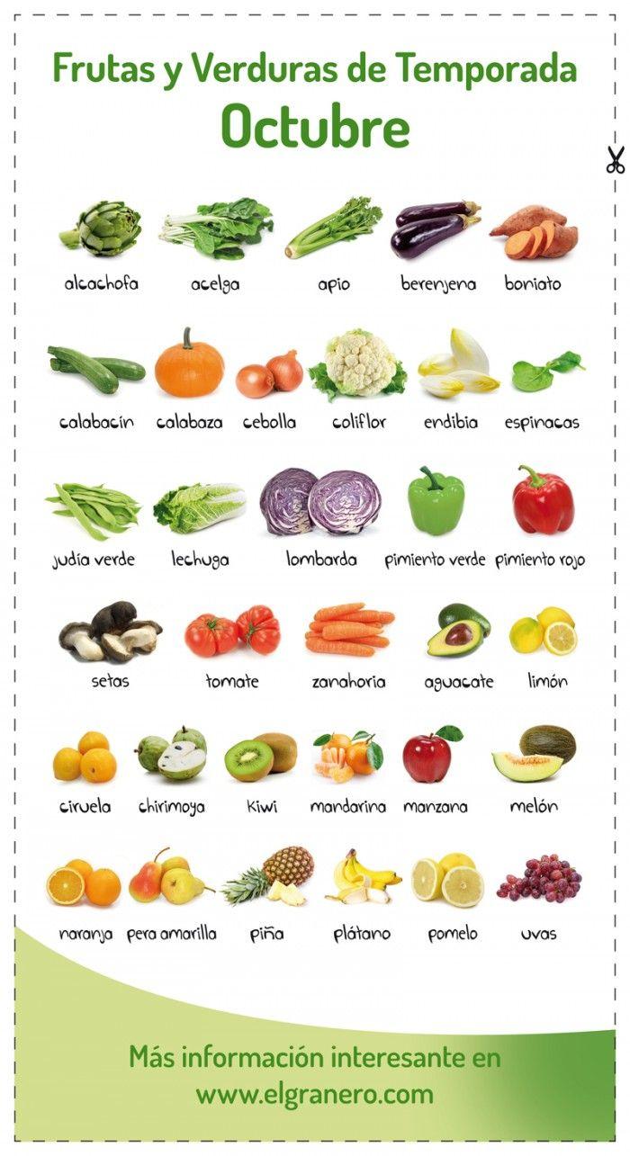 Frutas y verduras de temporada octubre | El Granero Integral