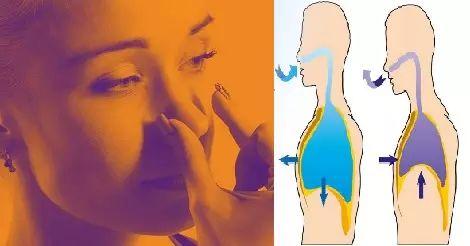 Come respirare per trattare ansia, stress, asma e attacchi di panico
