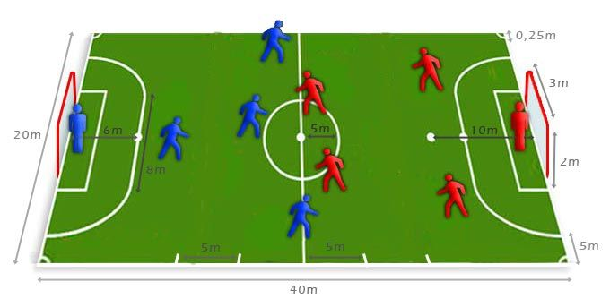 dibujo de la cancha de futbol y sus medidas - Buscar con Google