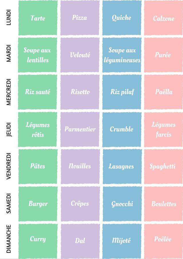 Les 25 meilleures id es de la cat gorie menu semaine sur for Menu dietetique