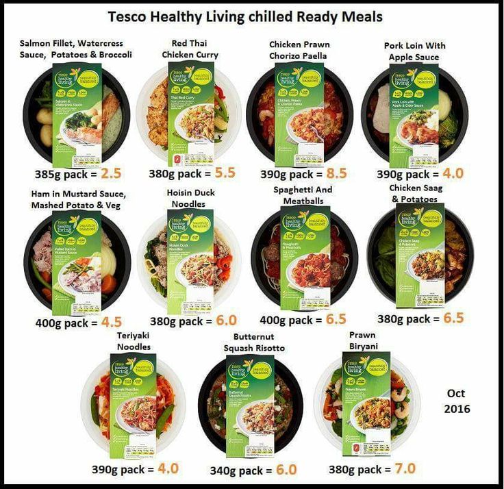 Tesco healthy living chilled ready meals