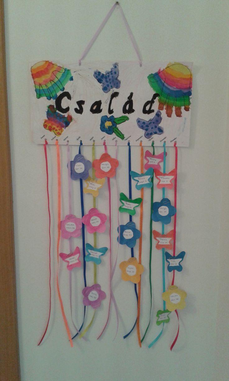 Családi öröknaptár 2. Mamának csináltuk a lányommal. A születésnapok a lepkék. A névnapok a virágok.