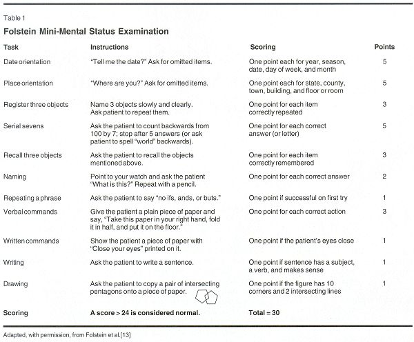 Full Mental Status Exam - Google Search