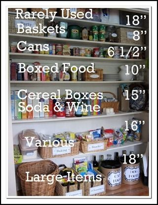 3) An Organised Pantry: customize your shelves that cans can fit each shelf. Here's quite an array of ideas for organising a pantry.