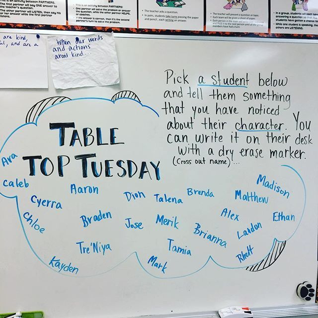 Morning Meeting Question of the Day - Table Top Tuesday - What have you noticed about your classmate's character?