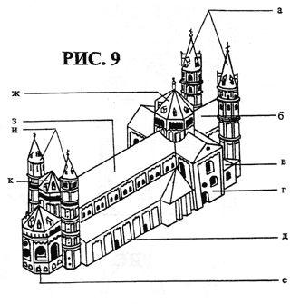 а — восточные башни хора; б — восточный хор; в — ризница; г — трансепт; д — южный неф; е — многогранное завершение хора; ж — башня над средокрестием; з — продольный неф; и — западные башни хора; к — западная башня.