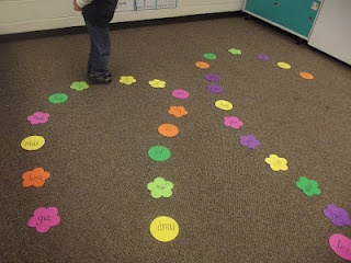 A great idea to practice word work during small group instruction.  It's great for those bodily kinesthetic learners!