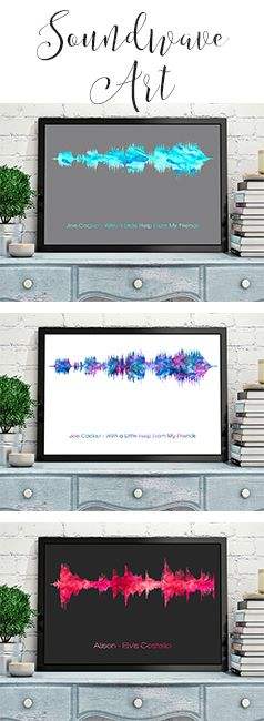 Your favourite songs captured in a unique soundwave art print!