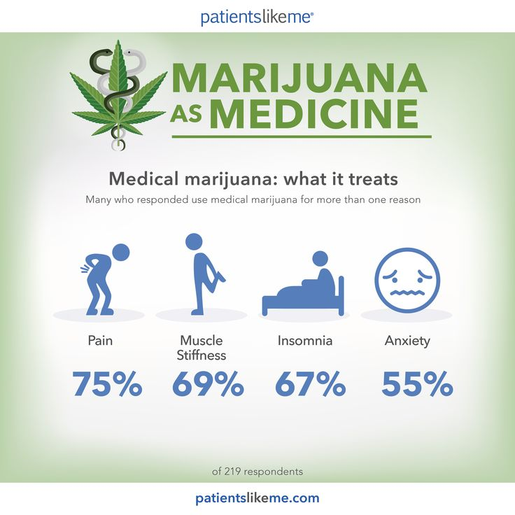 physical psychological and medical effects of marijuana Effects of marijuana on mental health: depression  examining the effects of marijuana on mental health conditions7 this  9 many of the psychological effects.