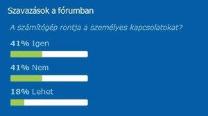 Szerinted ronjta vagy nem a számítógép az emberi kapcsolataidat ? #network.hu