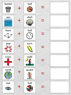 "FREE LANGUAGE ARTS LESSON - ""The Compound Word Book"" - 19 page compound word book in the shape of a baseball mitt. Go to The Best of Teacher Entrepreneurs for this and hundreds of free lessons. #FreeLesson #TeachersPayTeachers #TPT #LanguageArts http://www.thebestofteacherentrepreneurs.net/2013/02/free-language-arts-lesson-compound-word.html"