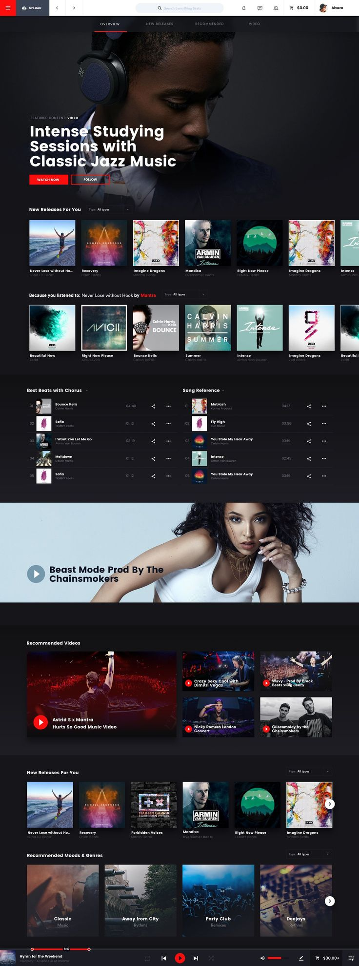 BS Online Music Marketplace Platform