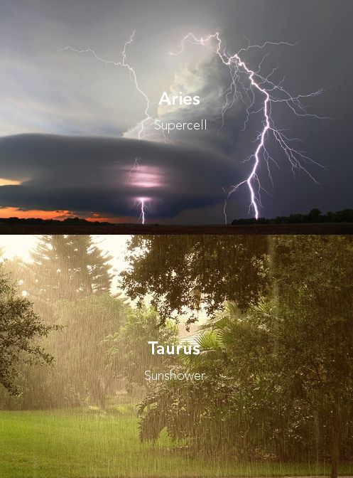 the signs as strange weather phenomena (more inside)