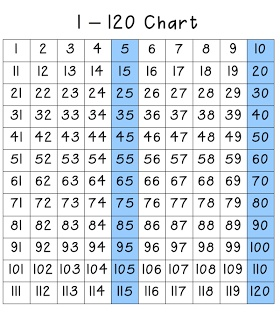 Breathtaking image within free printable 120 chart