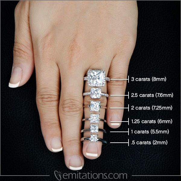 Princess Cut Ring Scale -- need one of these for round cut  b11152af76