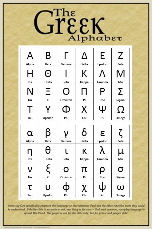 8th letter of the greek alphabet alphabet a must for any mathematician or 20308 | 56d6f4a1d771cfea71d993175f5220c2 alphabet a greek alphabet for kids