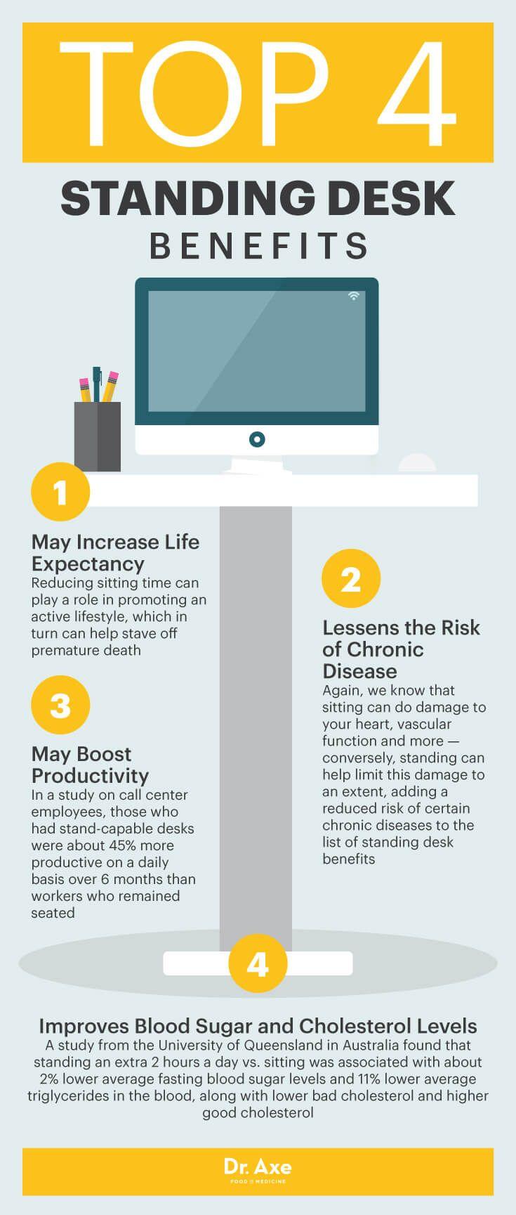 Top four standing desk benefits - Dr. Axe http://www.DrAxe.com #health #holistic #natural