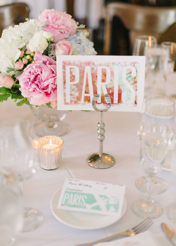 Paris postcard style table number in lieu of numbers for travel themed wedding