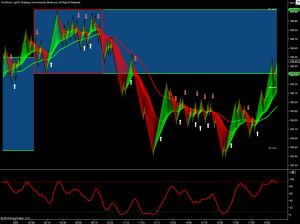 forex scalping 28 8 2015 - forexab.com