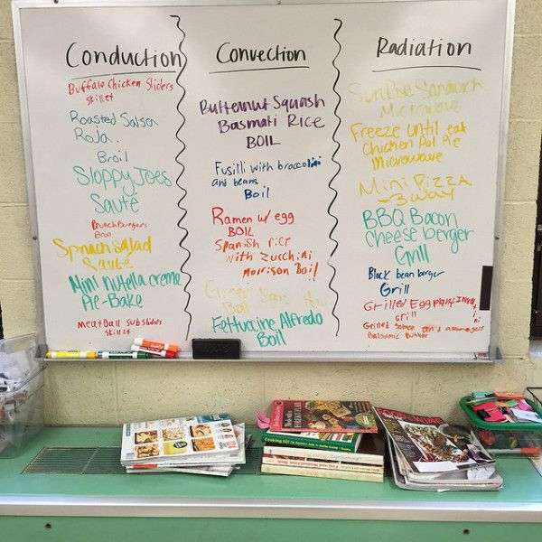 6th Grade Science Classroom Decorations ~ Cookbook magazine scavenger hunt to demonstrate heat