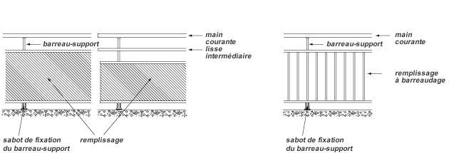 Garde-corps alu aluminium pour villa horizal