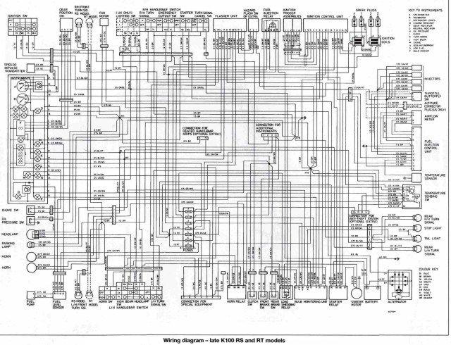 17+ bmw 540i wiring diagram - wiringde.net in 2021 | bmw k100, diagram, bmw  pinterest