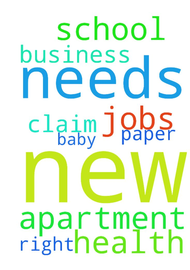 I needs a new jobs, school, new apartment,  health, - I needs a new jobs, school, new apartment, health, new business, new baby , my paper to be right. Amen i claim in the Name of Jesus Posted at: https://prayerrequest.com/t/vBJ #pray #prayer #request #prayerrequest