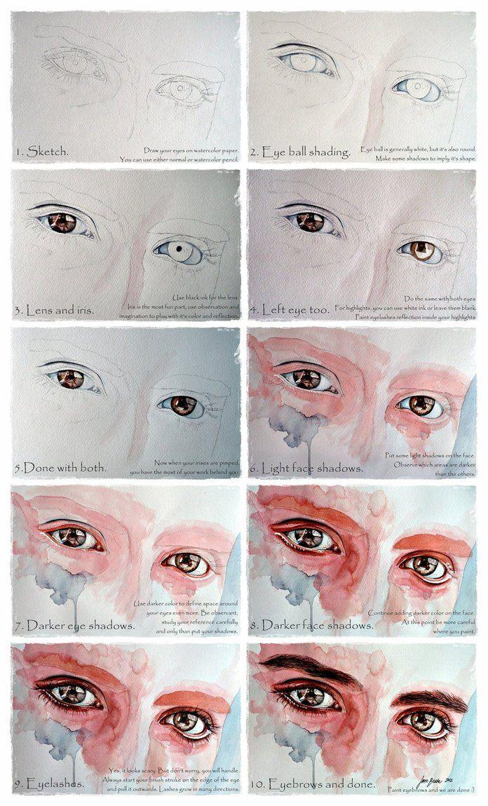 watercolor eye tutorial