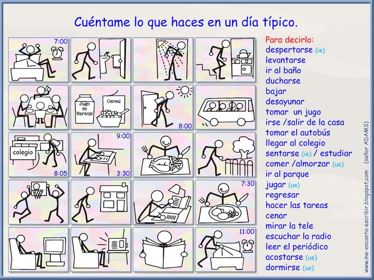 Me encanta escribir en español: La rutina: Un día típico (ejercicio).