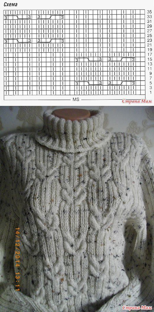 quote quanessa: sweater for her husband (the spokes) nuo Svetlana Zayats (10:34 19-12-2014) [4932002/346972442] - elena-50966@mail.ru - Mail Mail.Ru