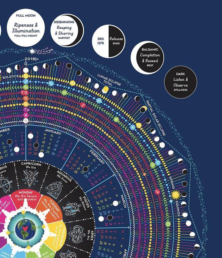 astronomy magazine calendar - 735×854