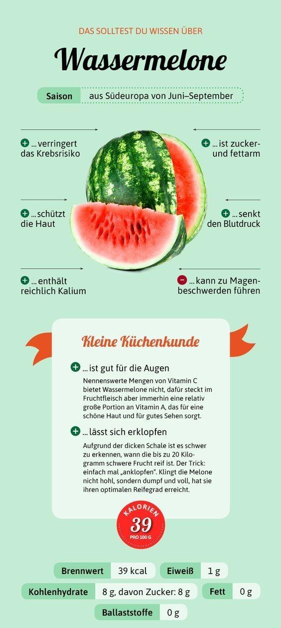 Das solltest du wissen uber Wassermelone Heißluftfritteuse Test 2018 – Die Be… – Veronika Hirschmann