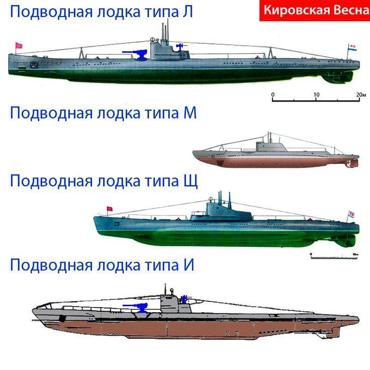 подводные лодки морское право