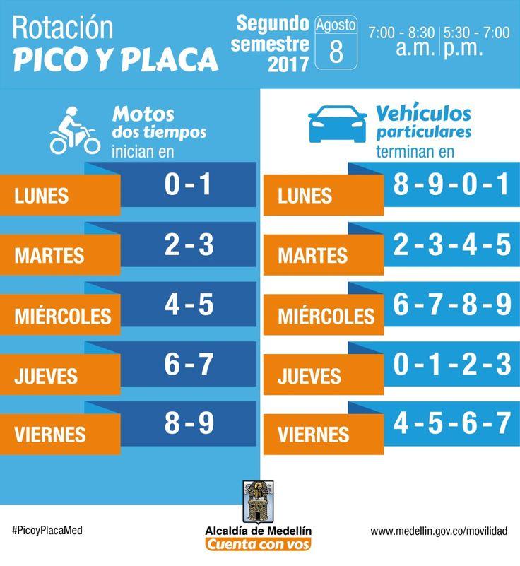 Pico y placa - Secretaría de Movilidad de Medellín