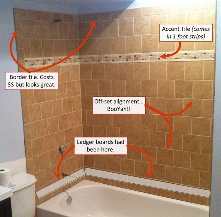 Tiling Bathroom best 25+ diy bathroom tiling ideas on pinterest | tub remodel