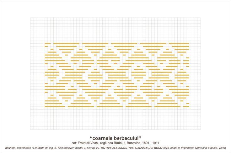BUKOWINA+-+plansa+29+-+model+9+-+coarnele+berbecului.jpg (1600×1067)