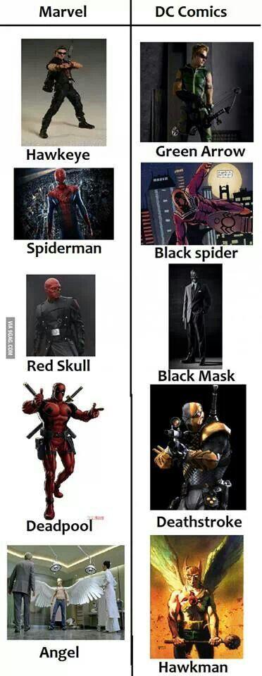 Umm... Green Arrow, Black Spider, Black Mask, Death Stroke, and Hawkman, SO DC!!!