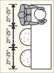 Medidas separaciones del comedor