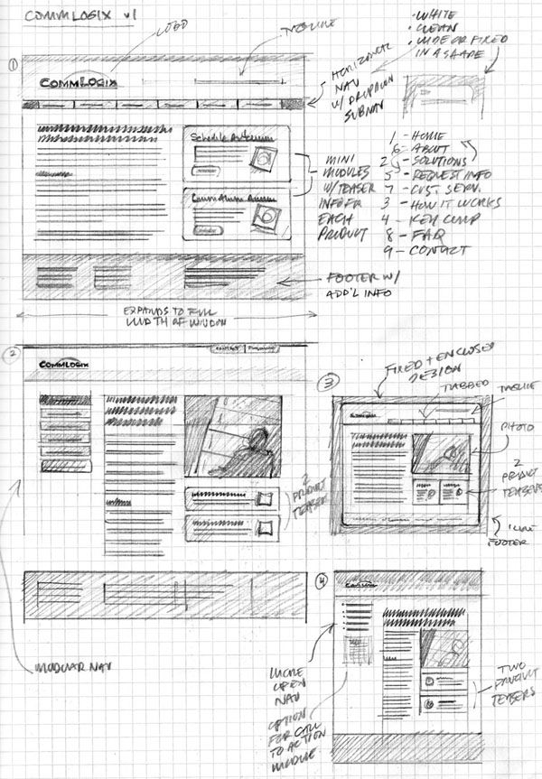 Web and Mobile Wireframe Sketches (5)