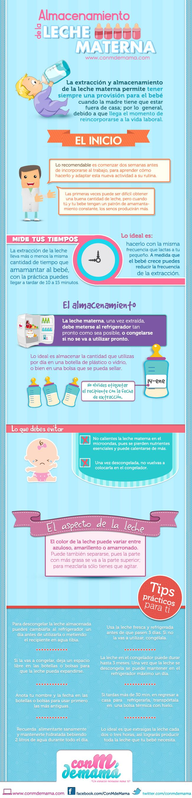Aprende cómo almacenar correctamente la leche materna #Infografia.