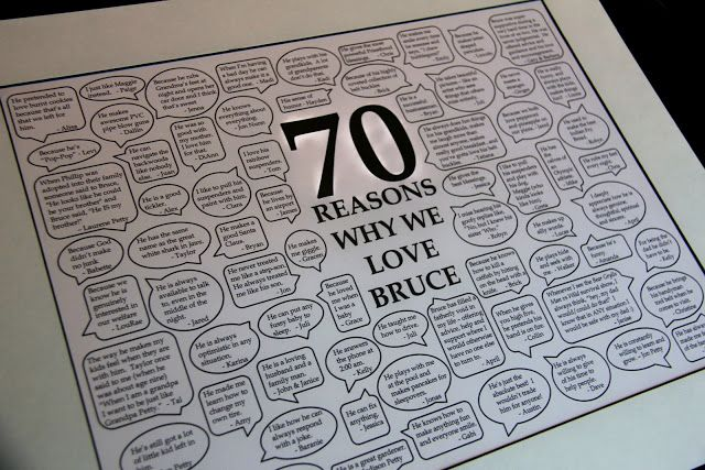 Sometimes Creative: 70th Birthday Gift