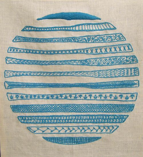 fibrearts: (via Jain, Vandana - Selected Work - artasiamerica - A Digital Archive for Asian / Asian American Contemporary Art History)