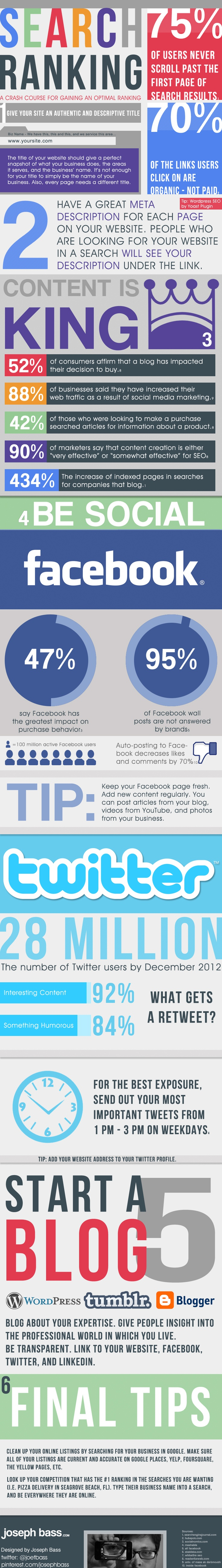 Search Ranking Infographic  via Twitter: @joetbass