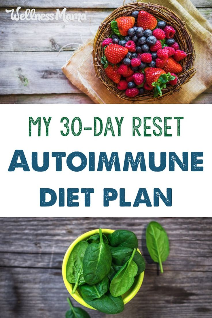 30-Day Reset Autoimmune Diet Plan In 2019
