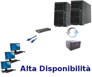 http://www.segmentation-fault.org/alta-disponibilita/