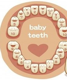 Baby teething questions answered
