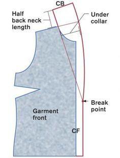Drafting a shawl collar