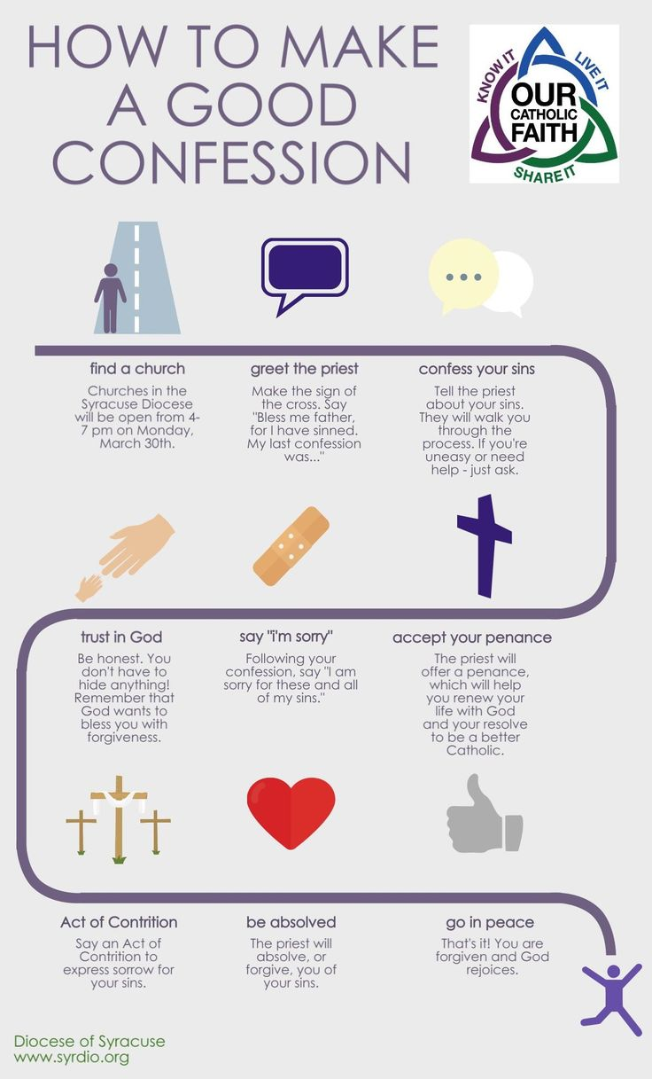 Diocese of Syracuse Infographic on receiving the Sacrament Of Reconciliation…